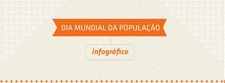 INFOGRÁFICO: DIA MUNDIAL DA POPULAÇÃO
