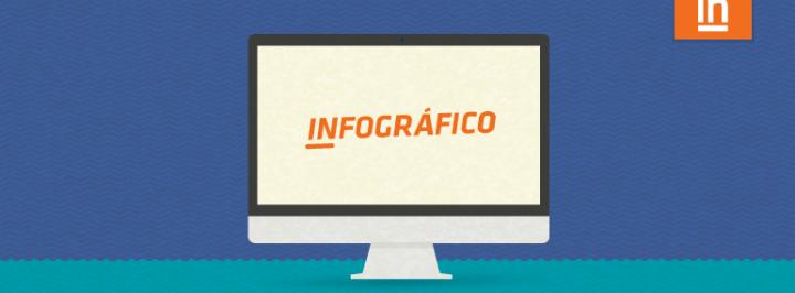 INFOGRÁFICO: DIA DO INTERNAUTA