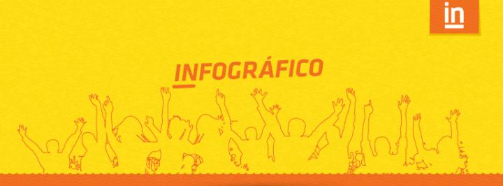 (Português) INFOGRÁFICO: DIA DA JUVENTUDE DO BRASIL