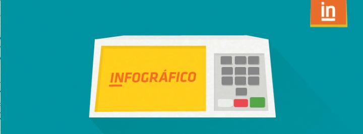 (Português) INFOGRÁFICO: ELEIÇÕES NO BRASIL