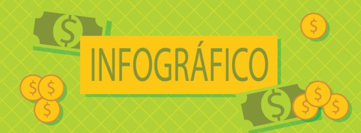 INFOGRÁFICO: A ECONOMIA BRASILEIRA EM 2014