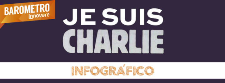 INFOGRÁFICO: OS ATENTADOS EM PARIS