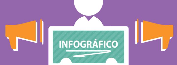 INFOGRÁFICO: AS TENDÊNCIAS DA PUBLICIDADE EM 2015