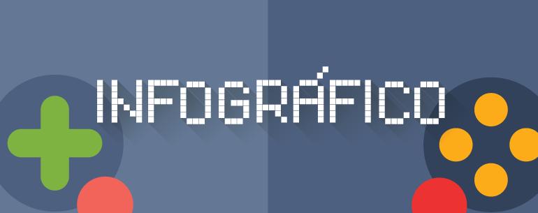 Infográfico_Nerds_brasileiros_header