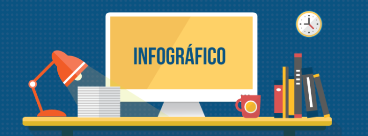 INFOGRÁFICO: A INSATISFAÇÃO DOS BRASILEIROS NO TRABALHO