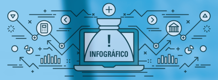 INFOGRÁFICO: O PERFIL DOS CONSUMIDORES NA INTERNET